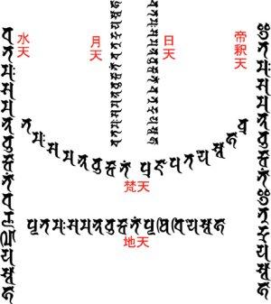 画像5: 天尊真言 梵字 スエット パーカー 刺青デザインのマハースカ(名入れ刺繍可)通販 和柄服