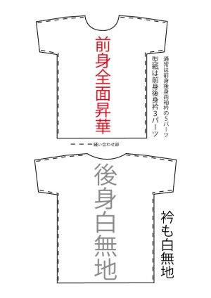 画像3: フルグラフィックTシャツ グッズ製作 10着 コミケ 同人